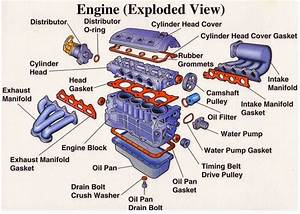 Diesel Engine Parts Diagram And Function Di 2020