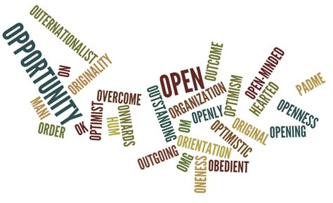 words with the letter o positive words cloud starting with letter o positive
