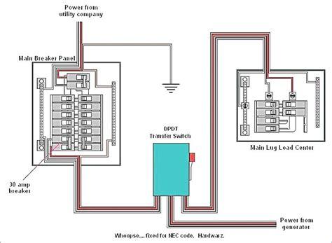 Generac Ground Wiring Diagram on devilbiss wiring diagram, bolens wiring diagram, northstar wiring diagram, taylor wiring diagram, scotts wiring diagram, dremel wiring diagram, general wiring diagram, bush hog wiring diagram, columbia wiring diagram, sears wiring diagram, automatic transfer switch wiring diagram, detroit wiring diagram, hobart wiring diagram, simplicity wiring diagram, graco wiring diagram, ingersoll rand wiring diagram, karcher wiring diagram, little giant wiring diagram, atlas wiring diagram, mi-t-m wiring diagram,