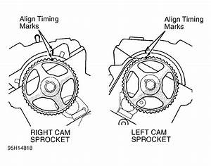 1999 Dodge Stratus Serpentine Belt Routing And Timing Belt