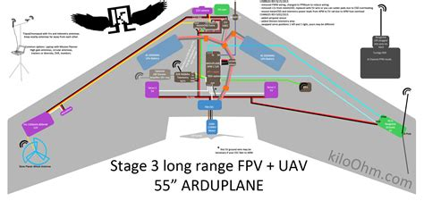 Fully Autonomous Ardupilot Apm Flying Wing Schematic