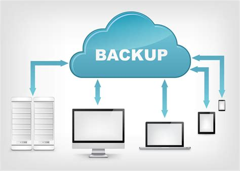 The Best Windows Server Backup 2019