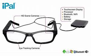 iPal Smart Glasses with Eye Tracking and Eye Gesture ...