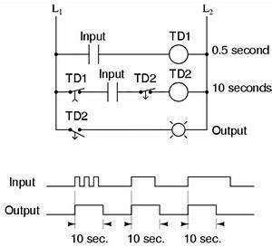 monostable multivibrators multivibrators electronics With pulse delay circuit