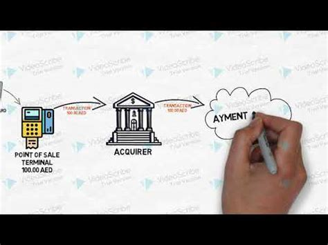 Jul 08, 2021 · over 85% of credit institutions and banks projected to be profitable in 2021. Credit Card Authorization, Issuing Bank, Acquiring Bank, Merchant, Card Scheme - YouTube