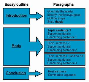 university of miami creative writing mfa
