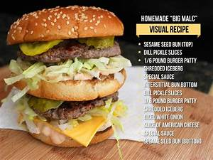 57 best images about Hamburger Recipes on Pinterest ...