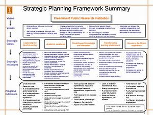 image result for example recruitment strategy With strategic recruiting plan template