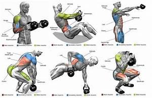 Kettlebell Exercises For Super Strength