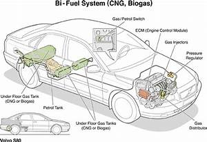 S80 Bifuel - Now Refuses To Run On Lpg - Page 2
