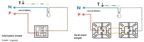 interrupteur simple ou va et vient sch 233 ma electrique