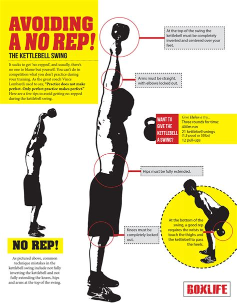 Kettlebell Swing Form by Kettle Bell Swings Avoid The No Rep With Proper