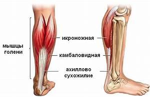 Как вывести бородавки на ногах между пальцами