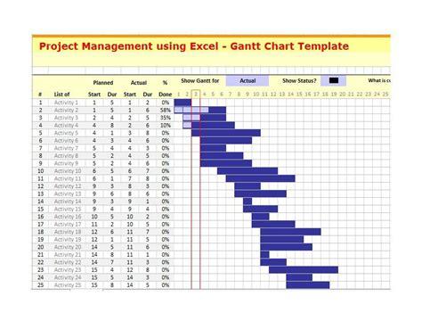 gantt chart templates excel powerpoint word