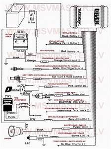 Fortin Car Alarm Wiring Diagram