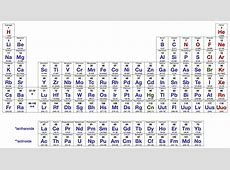 NEW PERIODIC TABLE ELEMENTS NAMES IN ORDER
