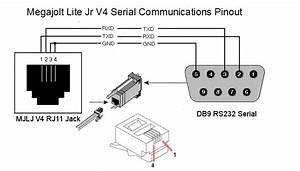 Usb To Db9 Pinout Diagram Wiring