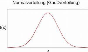 Mutterschutz Berechnen : standardabweichung berechnen ~ Themetempest.com Abrechnung