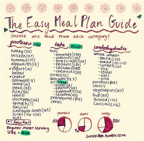 Best 25+ Endomorph Diet Ideas On Pinterest