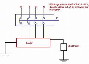 Working Principle Of Earth Leakage Circuit Breaker  Elcb