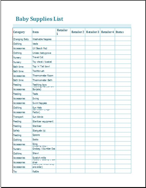 supply list template baby supplies list business letter template