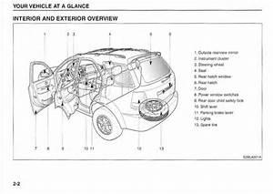 2003 Kia Sorento Owner U0026 39 S Manual - Zofti