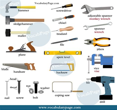 vocabularypagecom tools vocabulary