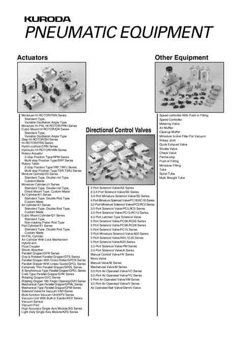 Parker Kuroda Complete catalogue by ARVI HITECH - Issuu