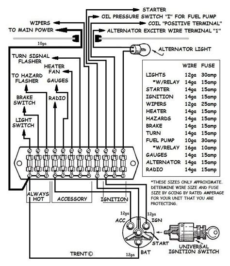 Fuse Panel Ignition Switches Etc How Wire Stuff