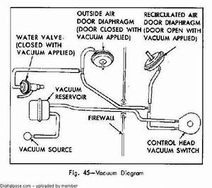 A  C Control Vacuum Leak - The 1947