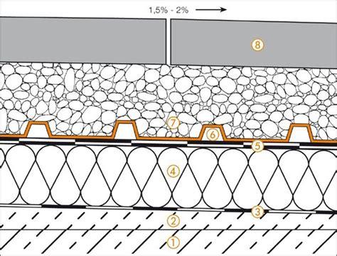 badezimmer bauen dachterrassenaufbau c 8 lose verlegung auf kies splittbett schlüter systems