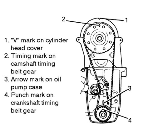 Timing Marks For Chevy Metro Fixya