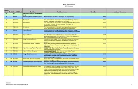 Project Deliverable Template by List Of Deliverables Template 28 Images Introduce