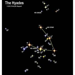 Image Gallery hyades cluster