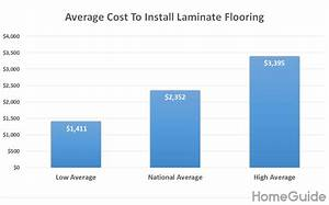 How Much Does It Cost To Lay Wood Laminate