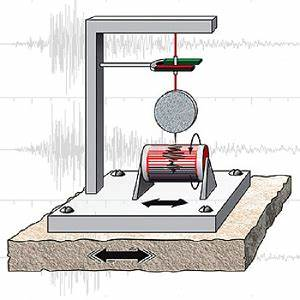 What is a Seismograph? - Definition, History & Facts ...