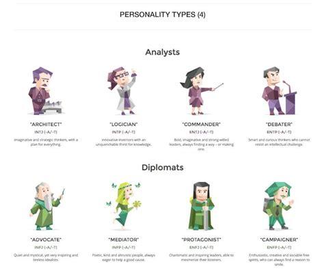 Test Personalità - outil d aide au recrutement le test de personnalit 233