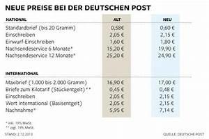 Mmr Berechnen : business wissen management security porto deutsche post ubersicht ~ Themetempest.com Abrechnung