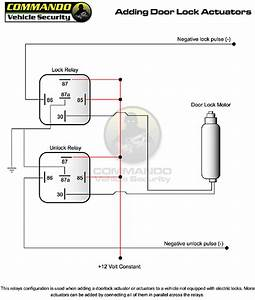 Technical Wiring Diagrams