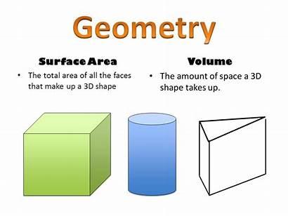 Area Surface Volume Unit 3d Shape Total