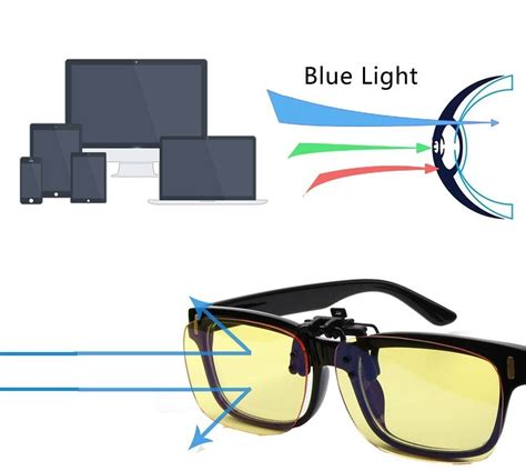 blue light blocking prescription glasses blue light glasses iris software for eye protection
