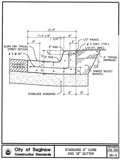 Article 9. Construction Standard Details, Appendix B