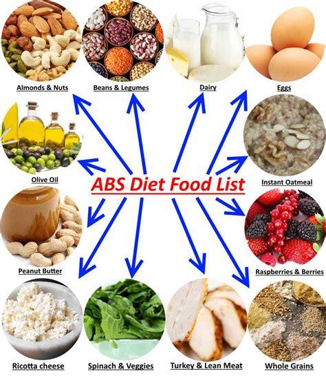 Abs Diet Food List Topdietcom