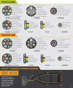4 Pin To 7 Pin Trailer Adapter Wiring Diagram