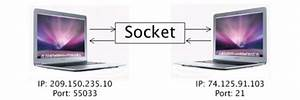 Networking Tutorial For Ios  How To Create A Socket Based