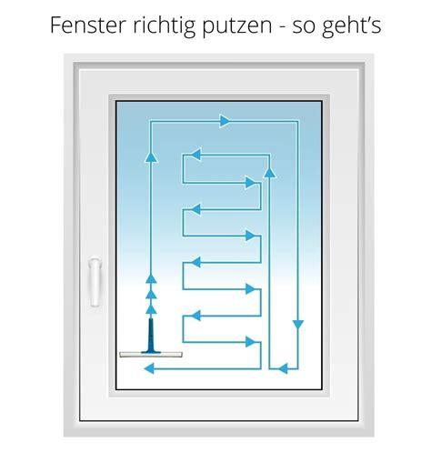 Große Fenster Putzen fenster putzen 187 mehr als nur tipps bei fensterversand