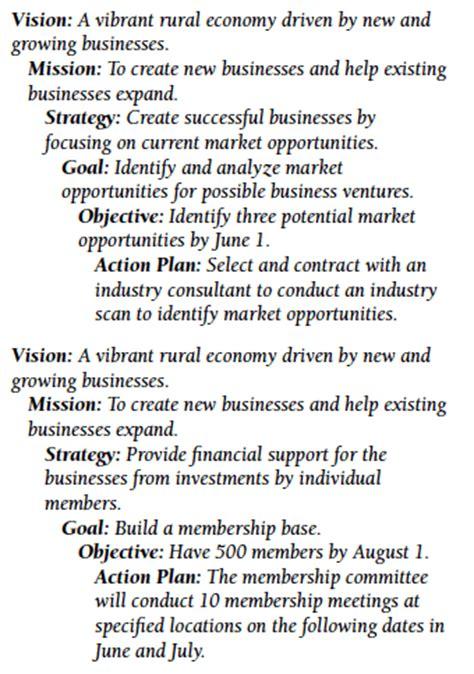 vision  mission statements  roadmap
