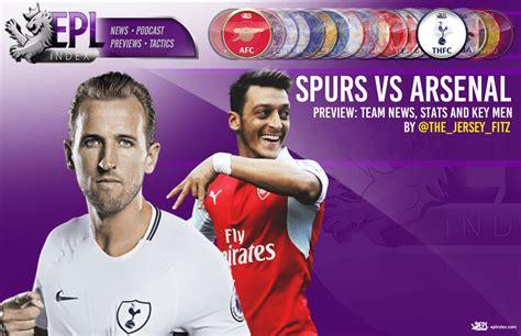 Tottenham Vs Liverpool Preview | Team News, Stats & Key ...