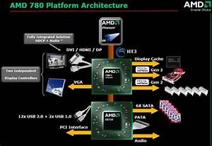 Amd 780g Chipset - Gigabyte Ma78gm-s2h Motherboard