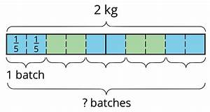 Wiring Diagram Database  How To Make A Tape Diagram